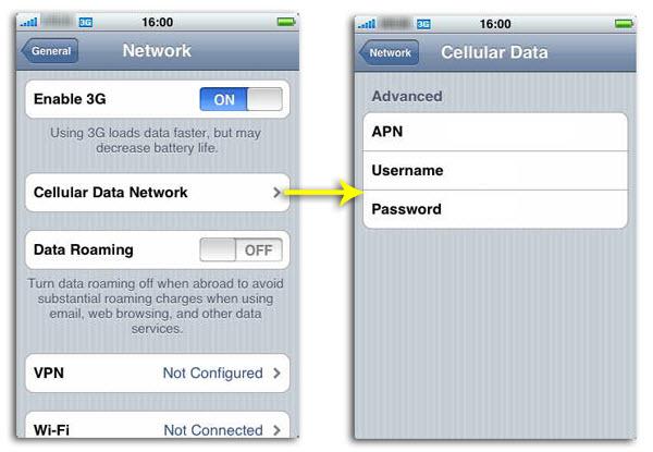 Israel APN iphone data prepaid