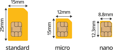 Image result for sim card for Israel